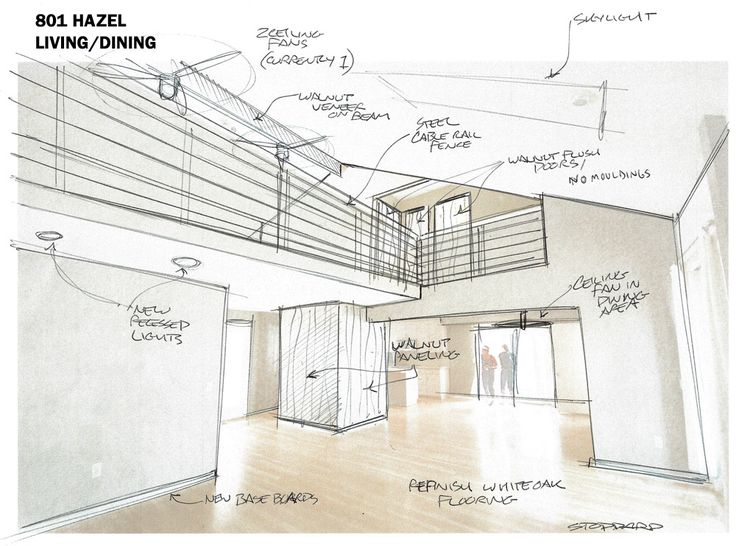 Interior renovation ideas sketch.