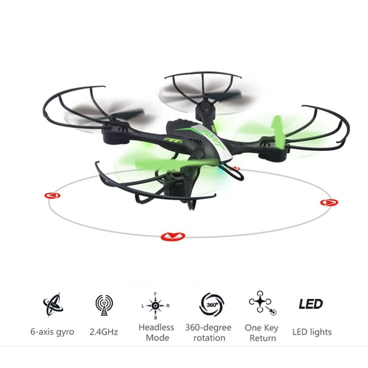 Jjrc H33 Mini Drone Rc Quadcopter 6-axis Helicopter 4CH Quadrocopter One Key Return Drons Toys For Children Copter Model     Tag a friend who would love this!     FREE Shipping Worldwide     Buy one here---> https://shoppingafter.com/products/jjrc-h33-mini-drone-rc-quadcopter-6-axis-helicopter-4ch-quadrocopter-one-key-return-drons-toys-for-children-copter-model/