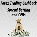 Best Managed Forex Accounts