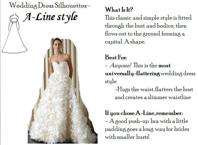 1000+ Images About Finding The Right Wedding Dress For