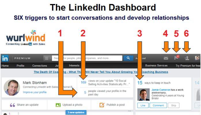 LinkedIn Dashboard - 6 ways it helps us start sales conversations