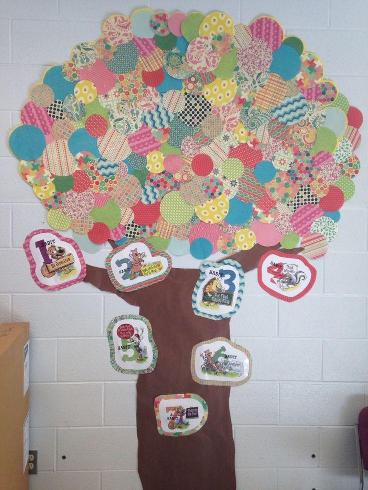 Best 25 7 habits tree ideas on pinterest 7 habits for 7 habits decorations