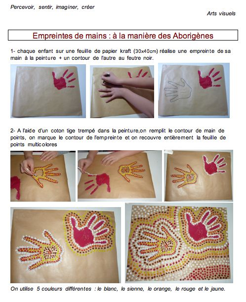 Après avoir écouté l'histoire de Japara (une peinture de rêve) et après avoir observé la peinture Aborigène, nous allons réaliser en classe notre propre « peinture de rêve &r…