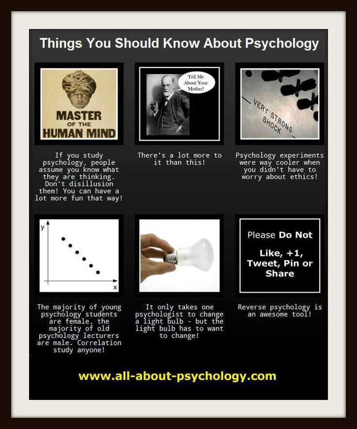 Things to know before studying psychology