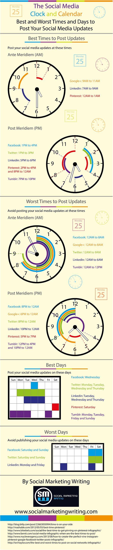 Los mejores y peores momentos para publicar en #redessociales vía @Manuel Moreno #Infografía #SocialMedia