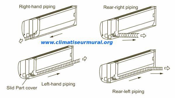comment installer un climatiseur mural facilement