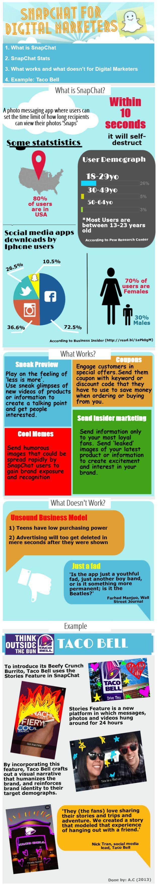 #snapchat For #digitalmarketers