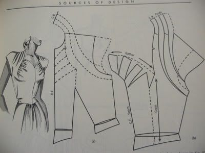 Interesting drapped shoulder/neck details with gathered/pleated neckline too (it's from a vintage pattern making book: Dress Design: Draping and Flat Pattern Making by M. Hillhouse 1948)