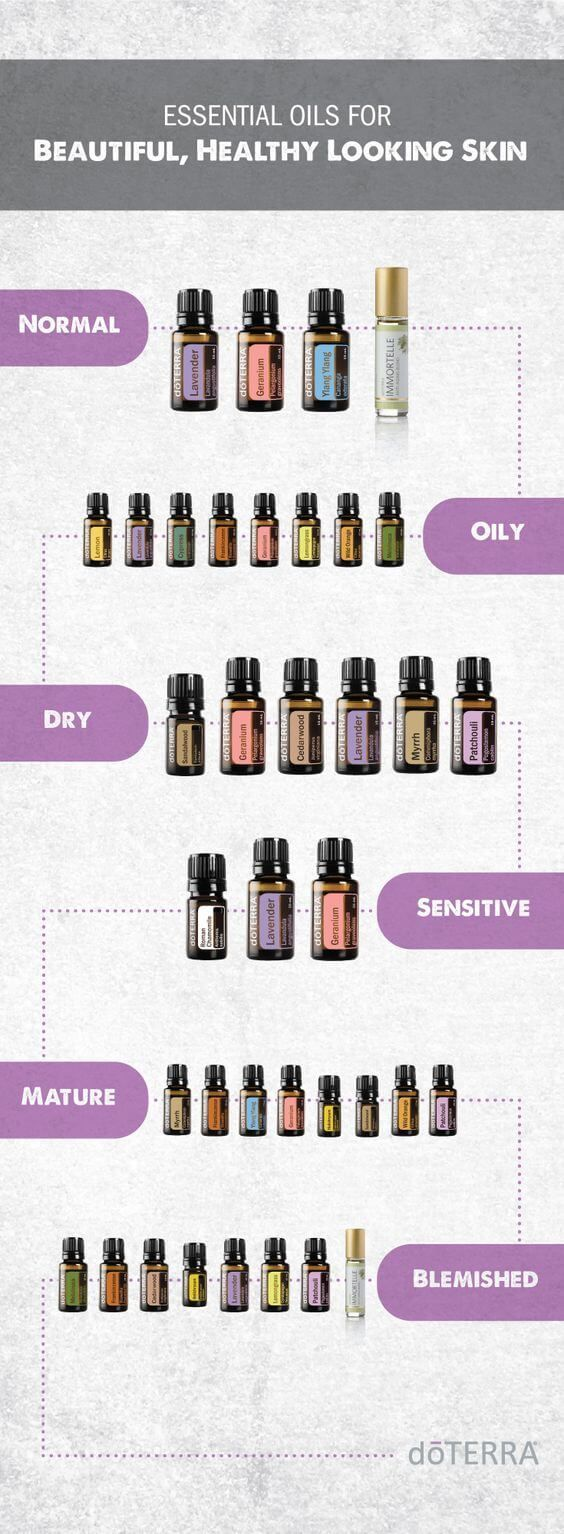 doTERRA Products for Beautiful, Healthy-Looking Skin