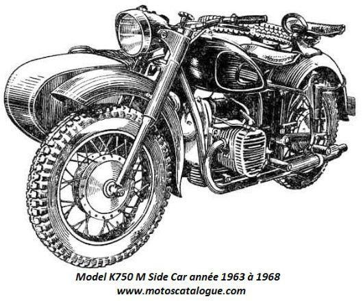 1968 Dnepr (Russia) K750 - 750cc