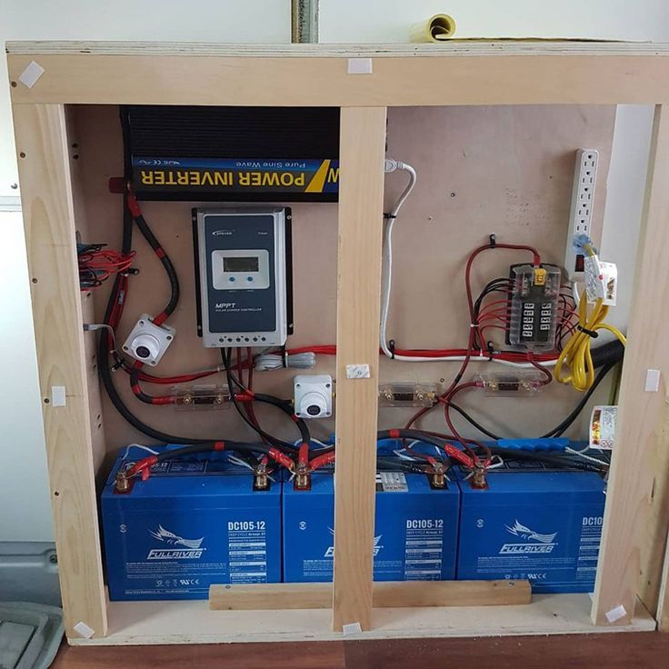 So Bauen Sie Ein Solarmodul Und Eine Batterie Die In Ihrem Wohnmobil Kombi Kombi Kuche Diy In 2020 Solar Panel System Diy Camper Rv Solar