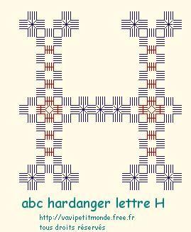 http://vavipetitmonde.free.fr/abchardanger.html                              …