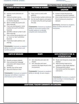 Foundation Australian Curriculum Student Profile Sheet Foundation #Assessment #Australian Curriculum - Student Literacy and Mathematics Assessment Profile Sheet Download #FREE PREVIEW DOCUMENT http://www.teacherspayteachers.com/Product/Foundation-Australian-Curriculum-Student-Profile-Sheet-943303