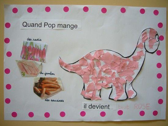 02 Pop mange de toutes les couleurs - Bienvenue sur le site de l'école Delaroche-Van Dyck