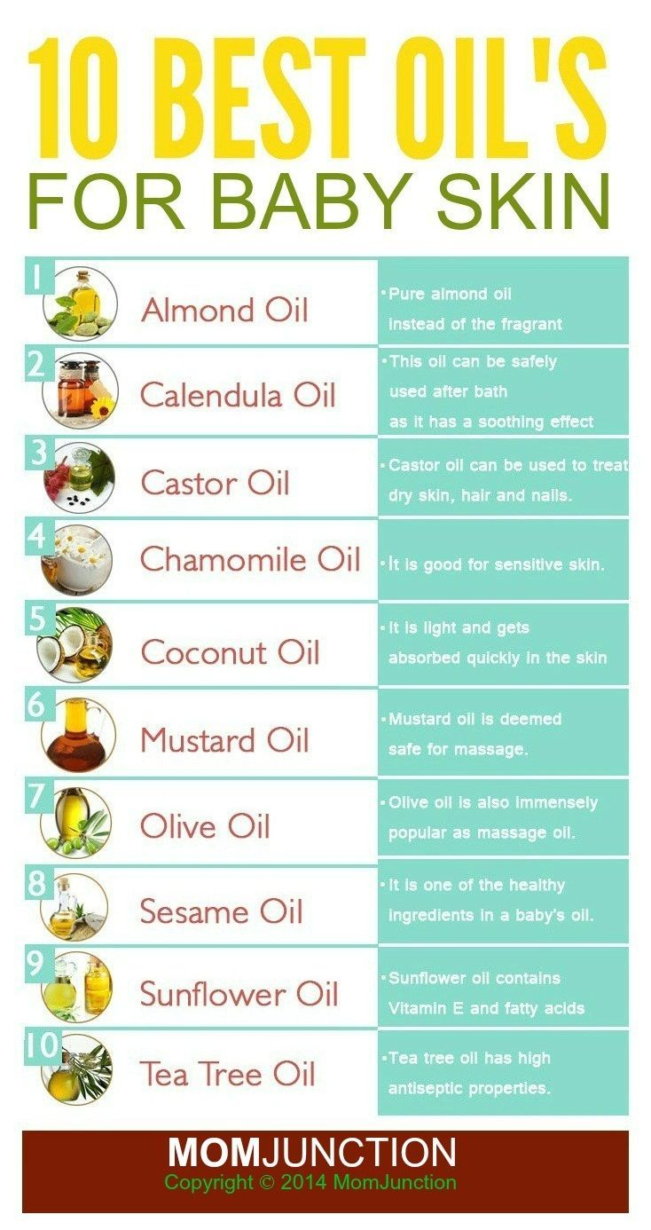 List of the 10 best essential oils for baby skin. Don't forget that baby's skin is soft and sensitive, so many EOs need to be diluted in a carrier oil before you put them on your baby.
