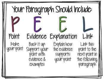 "COMMON CORE WRITING ""PEEL"" ANCHOR CHART - TeachersPayTeachers.com"