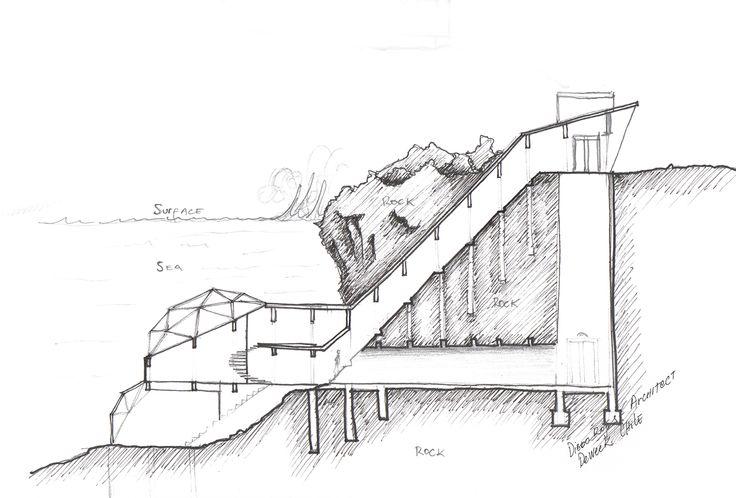 Sketch - Refuge - submarine