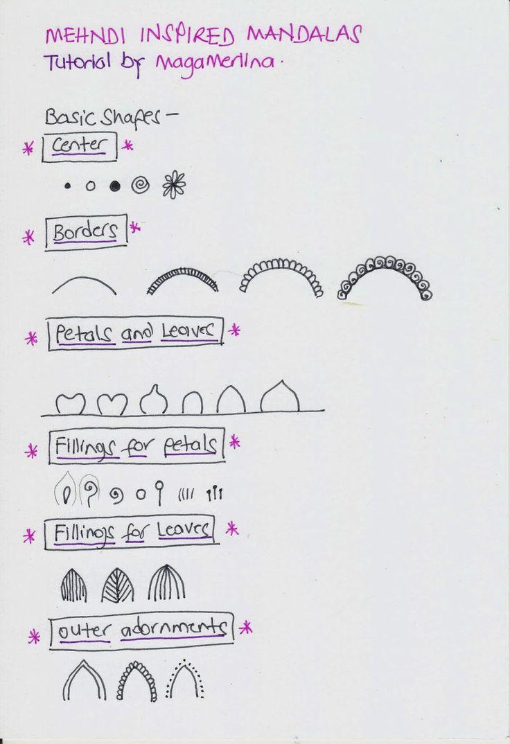Diseños mandalas