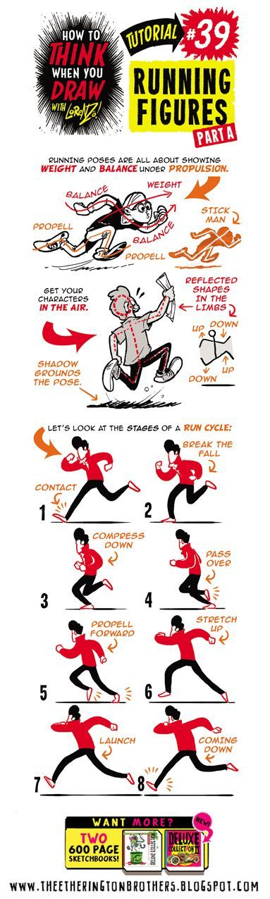 The Etherington Brothers: How to THINK when you draw RUNNING FIGURES tutorial