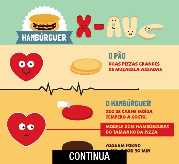 RECEITA-ILUSTRADA 144: Sanduíche X-AVC. Seu coração vai bater diferente depois que terminar de ver essa receita. mixidao.com.br/receita-ilustrada-144-sanduiche-x-avc/