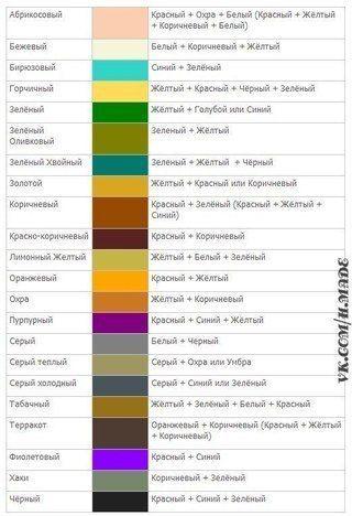 Таблица для смешивания цветов. - Мир рукоделия