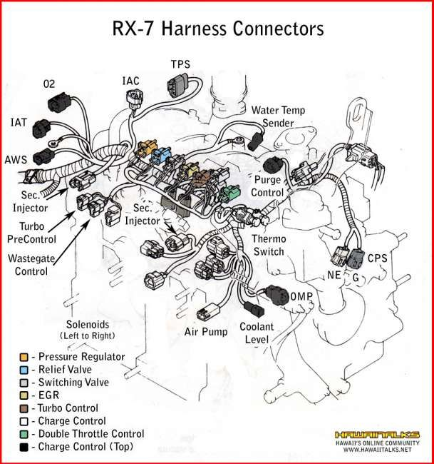 16 engine wiring harness diagram  engineering rx7 harness