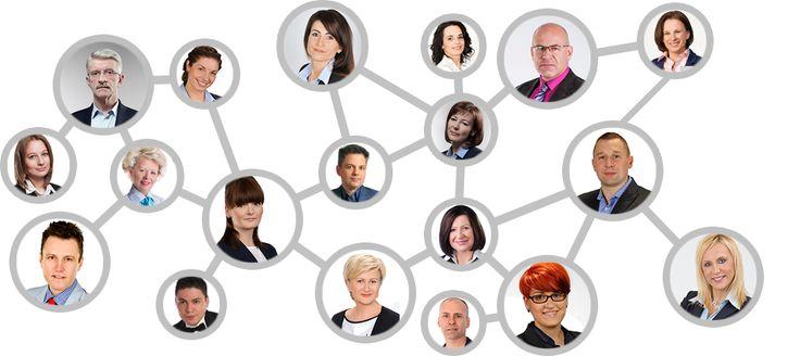Co to jest marketing sieciowy Colway?