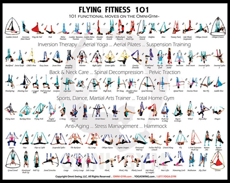 yoga swing pose poster with all moves