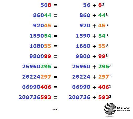 Czy istnieje taka liczba dwucyfrowa naturalna, która spełnia podaną własność?