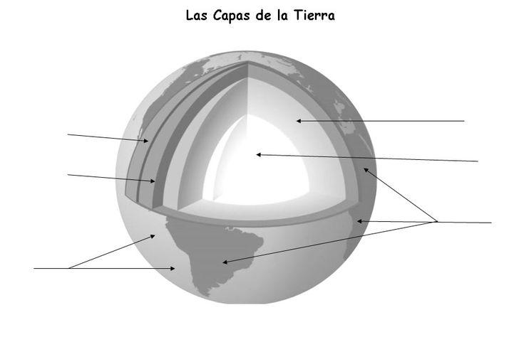Las capas de la tierra, ejercicio de geografía.