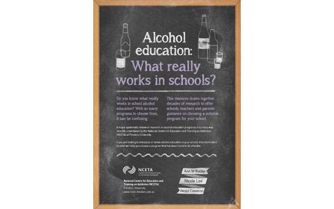 New resource for educators: which in-school alcohol education programs work? | Drug and Alcohol Research Connections