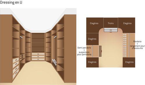Astuces pour aménager un dressing : emplacement, forme, rangements, dimensions...