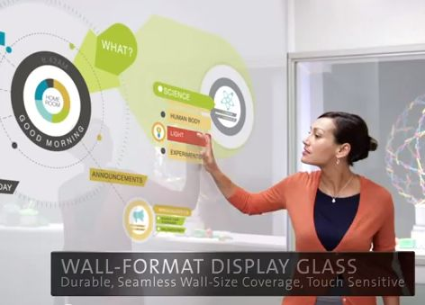 Wall Format display glass   Technology of the Future ...