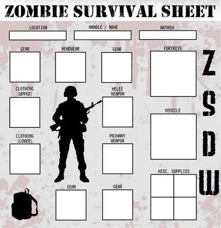pyschlogical analysis of zombie apocalypse survivors Camping: zombie survival edition if you're feeling just a little bit worried about the zombie apocalypse, and you happen to live in poland.