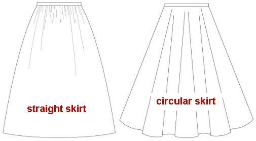 158 best fashion terminology images on pinterest