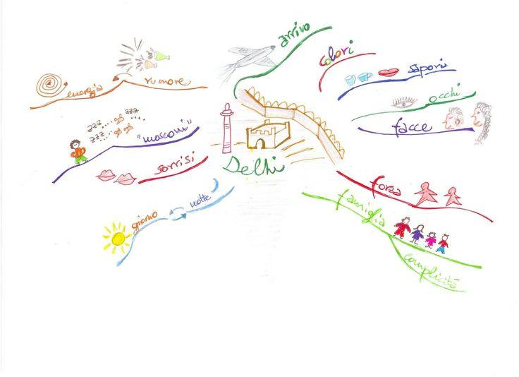 mappe_mentali_blog: appunti di viaggio dall'india