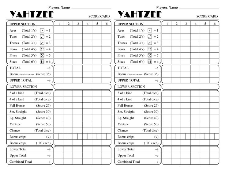 <b>yahtzee</b> <b>score card</b> by modestmouse