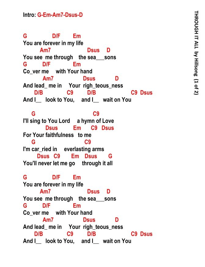 Guitar Chords for u0026quot;Through It Allu0026quot; : Faith, Hope, Love, Quotes : Pinterest : Guitar chords and ...