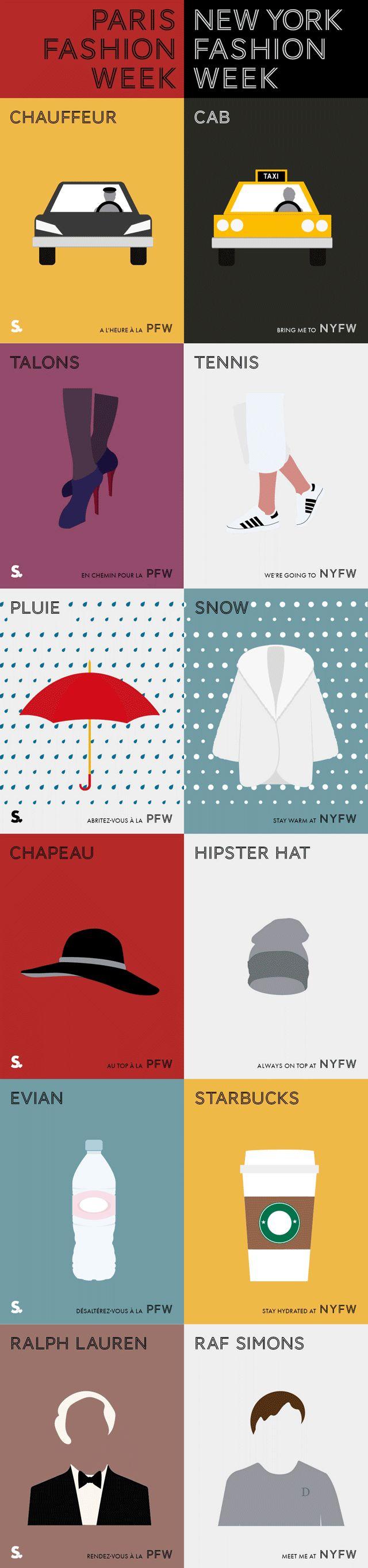 #Infographie : Différence entre les Fashion Weeks à #Paris et à #NewYork