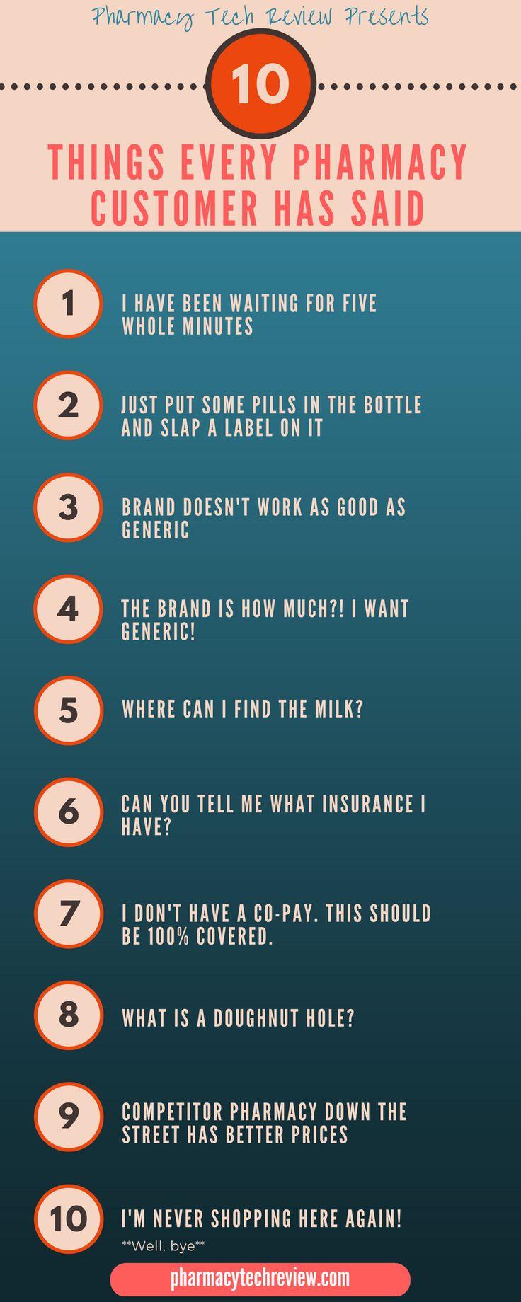 Ten Things Every Pharmacy Customer Has Said