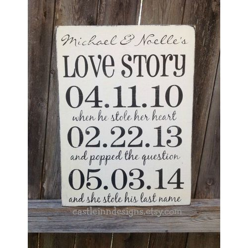 Great Wedding Gift Ideas: 20 Great 5th Wedding Anniversary Gift Ideas For Couples