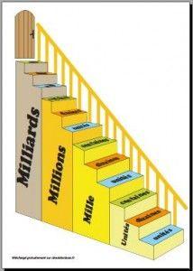 Escalier des classes en volume v2