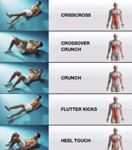 5 Exercises for Tightening Different Muscles in Your Stomach – Love For Healthy Food