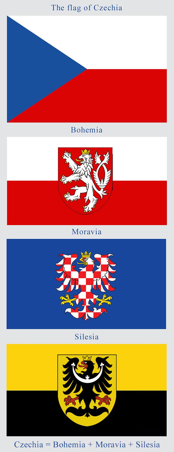 Flag of Czechia and its historical lands, Bohemia, Moravia & Silesia