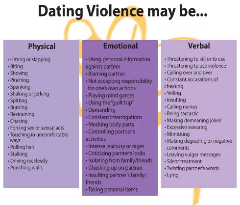 Aggressive events in adolescent dating violence