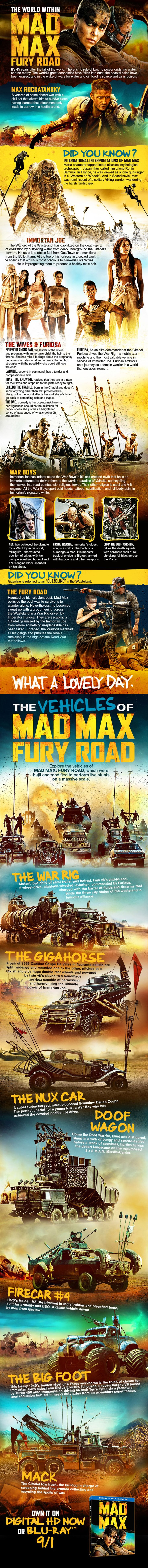 Mad Max Fury Road Movie Inforgraphic. Topic, cars, vehicles, behind the scene, film production.