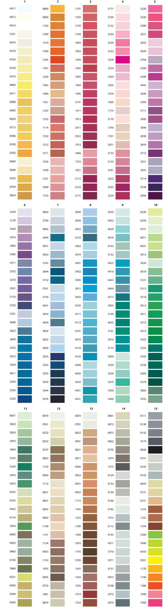Isacord 40 Color Chart