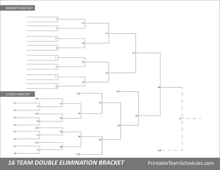 Tournament Bracket - Free Printable 16 team double ...