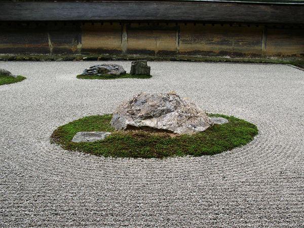 17 Best Ideas About Japanese Rock Garden On Pinterest