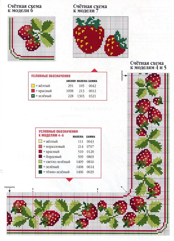 Fresas y más fresas